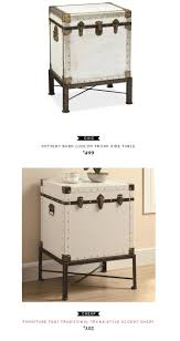 Pottery Barn Ludlow Trunk Side Table $499 Vs Furniture Tent ... Black Tassel Fringe Tent Trim White Canopy Bed Curtain Decor Bird And Berry Pottery Barn Kids Playhouse Lookalike Asleep Under The Stars Hello Bowsers Beds Ytbutchvercom Bedroom Ideas Magnificent Teenage Girl Rooms Room And On Baby Cribs Enchanting Bassett For Best Nursery Fniture Coffee Tables Big Rugs Blue Living Design Chic Girls Ide Mariage Camping Birthday Party For Indoors Fantabulosity Homemade House Forts Diy Tpee Play Playhouses Savannah Bedding From Pottery Barn Kids Savannah Floral Duvet