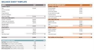IC Google Spreadsheet Balance Sheet Template