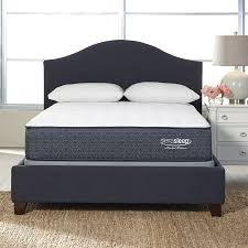 How to Buy a Mattress – JCPenney
