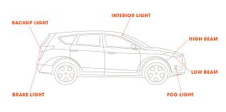mini bulbs longer sylvania automotive