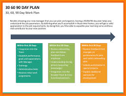 First 90 Days Plan Template 30 60 Day Accurate See Plus Mc Slide 15