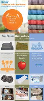 Norwex in your Kitchen