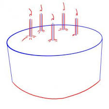 how to draw a simple birthday cake step 2