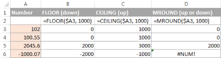 Ceiling Function Excel 2007 by Rounding In Excel Round Roundup Rounddown Floor Ceiling Functions