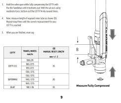 The official Lefty thread tech mechanical etc Page 6 Mtbr