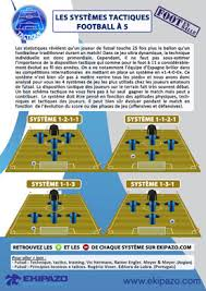 technique de foot en salle tactique foot 5 foot en salle