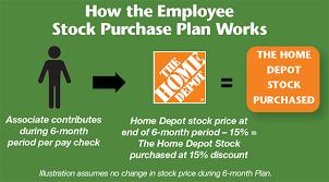 Home Depot Live The Orange Life