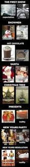Christmas Tree Shop Deptford Nj Application by Funny By Jokamoma 105 Humor Ideas To Discover On Pinterest