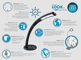 Ott Light Floor Lamp Uk by Ottlite Led Lighting Led Desk Lamps