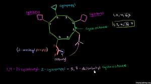 Chair Cyclohexane Point Group by Organic Chemistry Naming Examples 4 Video Khan Academy