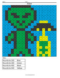 Halloween Multiplication Worksheets Coloring by Alien Rounding Hundreds Place Coloring Squared