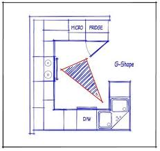 Image result for 10 x 8 kitchen layout Design Ideas