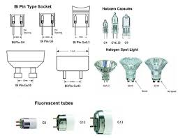 type of light bulb base socket part 1 electrical notes articles