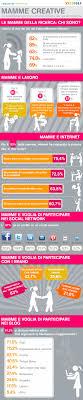 le si e social 126 best social media marketing images on profile seo