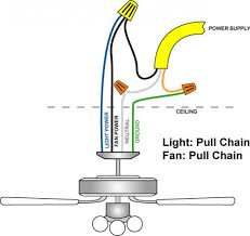 Dual Motor Ceiling Fan With Light by Wiring A Ceiling Fan And Light Pro Tool Reviews