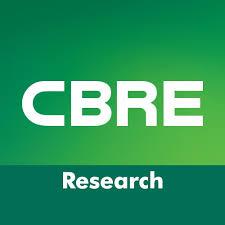 Cbre Employee Help Desk by Cbre Research Cbreresearch Twitter