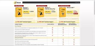 Norton | PromoCodesForYou | Internet Security Software Norton Antivirus 2019 Coupon Code Discount 90 Coupon Code 2015 Working Promos Home Indigo Domestic Flight 2018 Coupons For Sara Lee Pies Secure Vpn 100 Verified Off Security Premium 2 Year Subscription Offer By Symantec Sale With Up To 350 Cashback August Best Antivirus Codes Visually Norton Security And App Archives X Front Website The Customer Service Is An Indispensable Utility Online Buy Recent Internet Canada Deals Dyson Vacuum