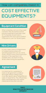 How Can Companies Invest In Rented Or Used Equipments? When ...