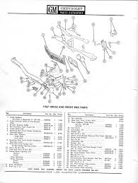 Old Chevrolet Truck Parts Catalog - Auto Electrical Wiring Diagram Classic Chevrolet Novadecoding Chevy Vin 2007 Chevrolet Silverado Classic Tpi Dream Trucks A Pinterest 1959 Gmc Truck Parts Truck What Your 51959 Chevy Should Never Be Without Myrideismecom 1950 3100 San Antonio 2019 20 Top Upcoming Cars 1993 Catalog Auto 1990 Pickup 1955 Second Series Gmc 1952 Hd Car Wallpapers 1949 Chevygmc Brothers Best Source For Older 1936 To 1972 Gm Car And Parts 5037719416