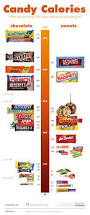 Tainted Halloween Candy 2014 by 17 Best Images About Time To Get In Shape On Pinterest Fruit