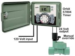 Orbit Hose Faucet Timer Manual by Gardena Timers And Manuals