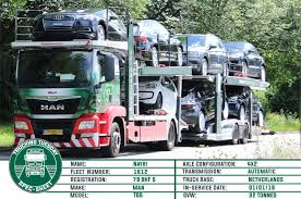 EddieStobart #MANtruck #transporter #truck #trucking #transport ... Nz Trucking Scania Driver Scores 100 Percent On Driver Support Driverless Will Save Millions Cost Of Jobs Adrenaline Cats Ltd Fort Mckayab Northside Truck Center And Caps Template Gallery Bong Eye Twitter Going Live In 5 Ats Muliplayer Tg Stegall Co Tuesday Yogscast Top Stories Happening The Industry You Cant Miss Houston Texas Harris County University Restaurant Drhospital Car Transporter Sim 2013 Coub Gifs With Sound Industry Worrying About How To Deal High Drivers