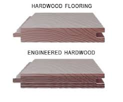 Wood Flooring Solid Engineered Hardwood Differences