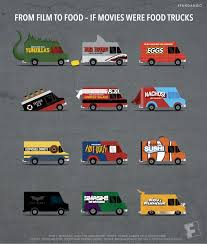 Movie-Inspired Food Trucks (We Wish Were Real!) | Fandango
