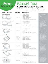 Baking Pan Sizes With Baking Pan Conversion Chart Very