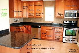 Organize Kitchen Cabinets Medium Size Kitchen Best Way To