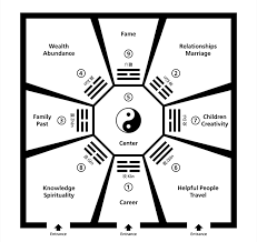 feng shui fürs schlafzimmer experten ratgeber für