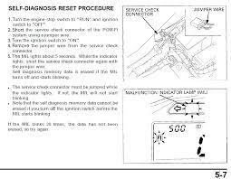 Malfunction Indicator Lamp Honda by Codes And Testing Honda Motorcycles Fireblades Org