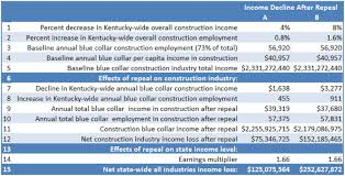 Ky Labor Cabinet Division Of Employment Standards by Kentucky