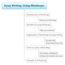 Essay Writing Strategies How To Mind Map Sample Thought Template Six Sigma Digital Scrapbook Layout