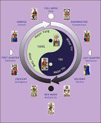 Mythic Tarot Deck Book Set by Mythic Tarot Astro Tarology