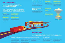 Mcdonalds Chennai Phone Number Customer Care Service