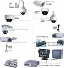 ADT monitored home security system gives you peace of mind by