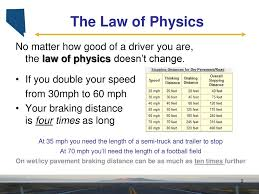 Stopping Distance And Force Of Impact - Ppt Download Teslas Electric Semi Truck Will Reportedly Have A Range Of 2300 21 New Semi Truck Graphics Model Best Vector Design Ideas Big Guide A To Weights And Dimeions First Look Elon Musk Unveils The Tesla Semitrailer Wikipedia Planning Local Mill Facilities Rr Air Hitch Length Stunning Standard Trailer Height Awesome Related Longer Semitrailer Trial Extension Welcomed By Road Transport Fabulous