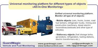 Vehicle Monitoring. Fuel Monitoring. Road Fuel Tanker Monitoring ...