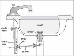 Tub Drain Assembly Diagram by Parts Of A Bathroom Sink Drain 5 Chrome 12 44 Bathroom Sink