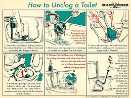 Unclog Bathtub Drain Reddit by How To Unclog Toilet Like A Plumber Coolguides
