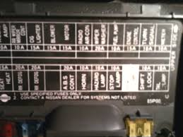 96 Nissan Truck Fuse Box - Data Wiring Diagrams •