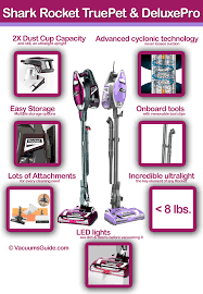 Dyson Dc40 Multi Floor Manual by Shark Launches 2 More Rockets Deluxepro And Truepet
