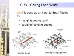 Ceiling Joist Spacing Uk by Roof Span Tables U0026 Member Rule Table Size Comments Sc 1 St Slideplayer