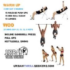 Strict And Straight The Ultimate Weighted Pullup Advanced Human