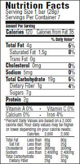 Quaker Chewy Snackwich Peanut Butter Chocolate Chip Recipe Granola Bar Nutrition Facts