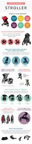 Boppy Baby Chair Vs Bumbo by 1401 Best Children Images On Pinterest Baby Registry Baby