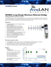 Avalan Wireless Systems Orporated AW900 Digital Spread Spectrum ...