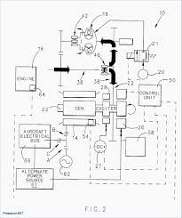 Harbor Freight Winch Wiring Diagram   Wiring Library Truck And Winch Coupons Coupon Walgreens Photo Online 10 Off Pierce Arrow Promo Discount Codes Wethriftcom 4wheelparts Coupon Fab Fours Gm15n30701 Small Frame Black Powder Coat Winch Mount Iron Cross 1518 Gmc Sierra 23500 Front Bumper With Grille Toyota Tacoma W No Grill Guard 2016 Hammerhead 0560418 Chevy Colorado 52018 How To Get Amazing Harbor Freight Deals 99 Shop Crane 49 2000 Lb Capacity Geared Winchinabag Lbs12v
