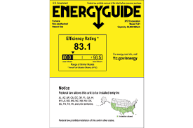 FTC Reveals Altered Energy Guide Labels